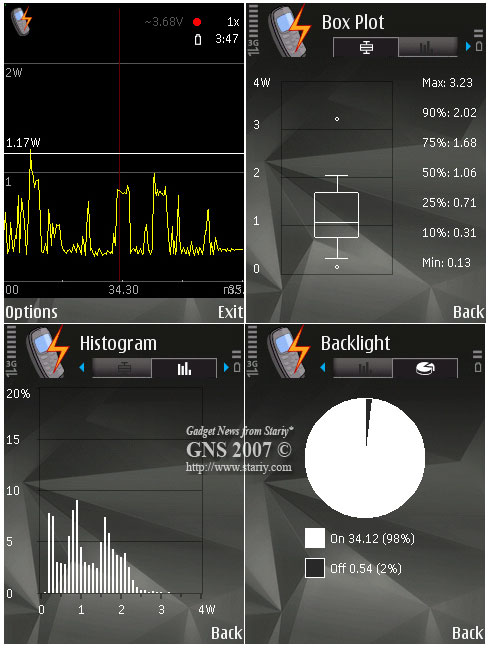 Nokia Energy Profiler